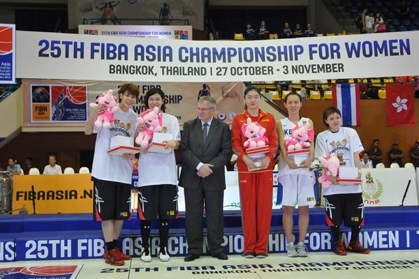 ベスト5には(右から)PG:吉田亜沙美選手、SF:Beon Yeonha(韓国#10)、F:Lu Wen(中国#10)、PF:間宮佑圭選手、C:渡嘉敷来夢選手が受賞